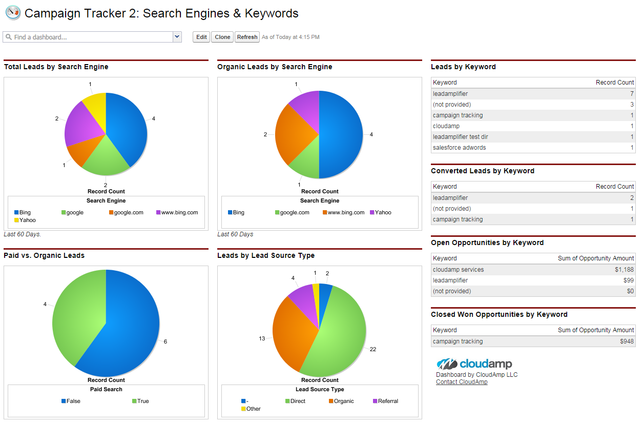 prebuilt reports and dashboards campaign tracker for google